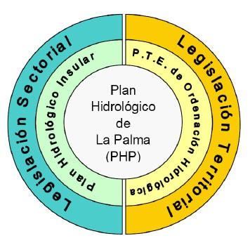 PlanSintesis-Lapalma
